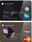 Commonwealth Bank Diamond Awards Credit Card