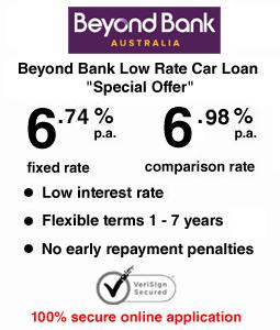 find low interest rate car loans compare 15 lenders. Black Bedroom Furniture Sets. Home Design Ideas