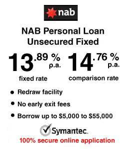 Compare and apply for 3 year fixed rate loans | finder.com.au