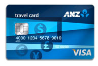 Ozforex travel card atm fees